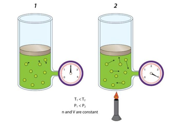 http://www.ck12.org/book/CK-12-Chemistry-Intermediate/section/14.1/