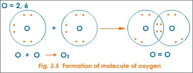 http://chem-guide.blogspot.com/2010/04/covalent-bonds-covalent-compounds-and.html