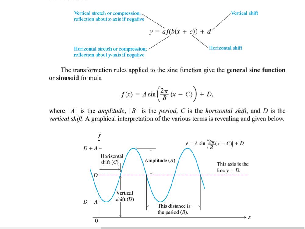 Thomas' Calculus book