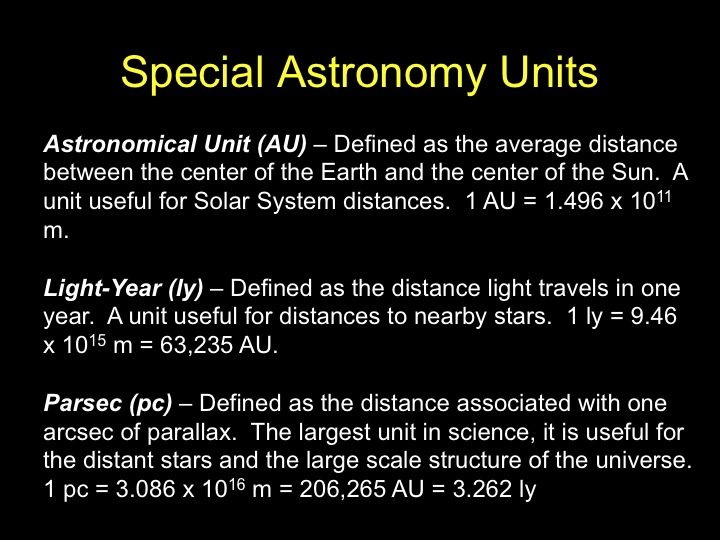 http://astro.unl.edu/classaction/outlines/intro/special_units.html