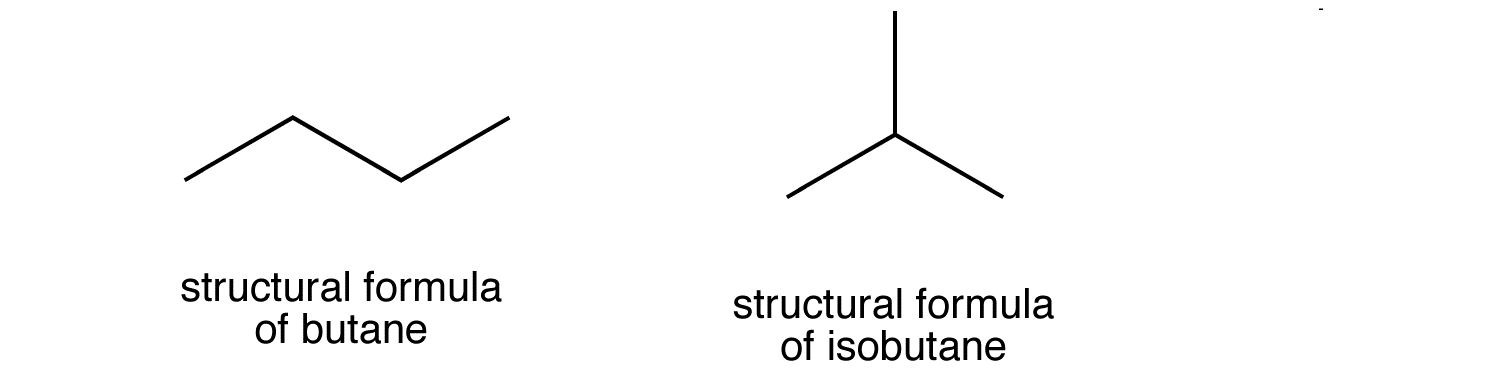 http://science.uvu.edu/ochem/index.php/alphabetical/c-d/constitutional-isomers/