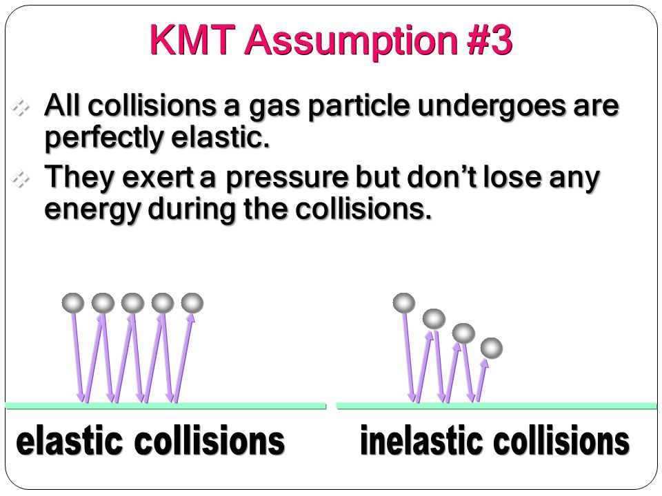 The Kinetic Theory Assumes That Collisions Of Gas Particles Are