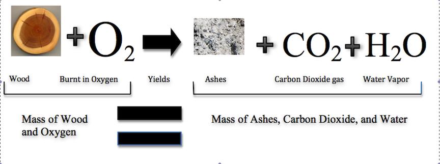 http://chemwiki.ucdavis.edu/Physical_Chemistry/Atomic_Theory/Atomic_Theory