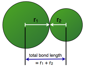 http://www.askiitians.com/iit-jee-chemical-bonding/bond-characteristics/