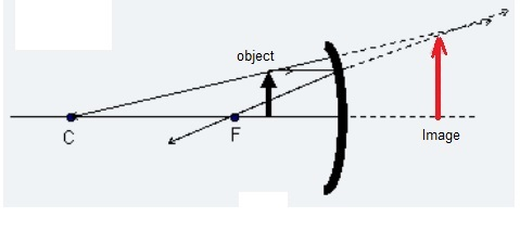 E. Hecht: Optics 4ed
