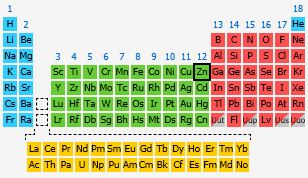 http://www.knowledgedoor.com/2/elements_handbook/zinc.html