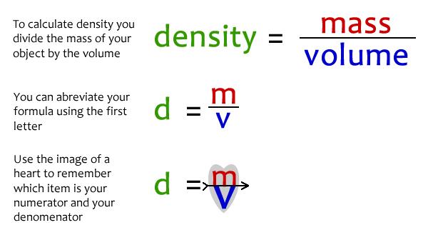 http://edtech2.boisestate.edu/gaffordm/506/formula.html