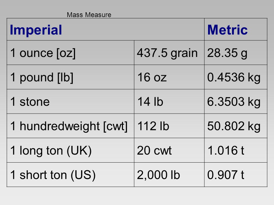 A Newborn Baby Weighs 7 5 Lbs How Many
