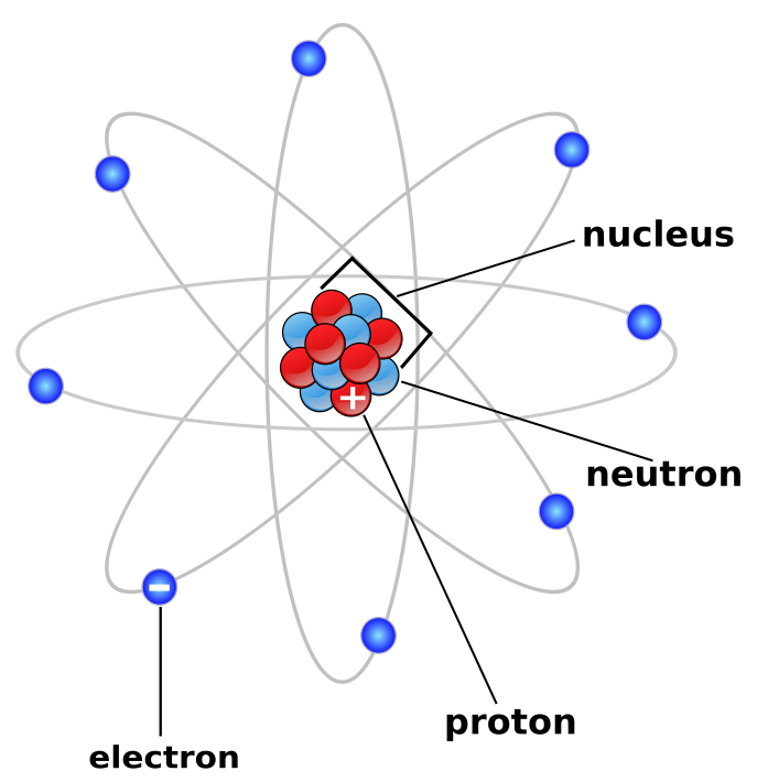 http://www.wpclipart.com/energy/atom/atomic_diagram_color.png.html