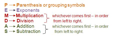 http://www.algebra-class.com/order-of-operations.html