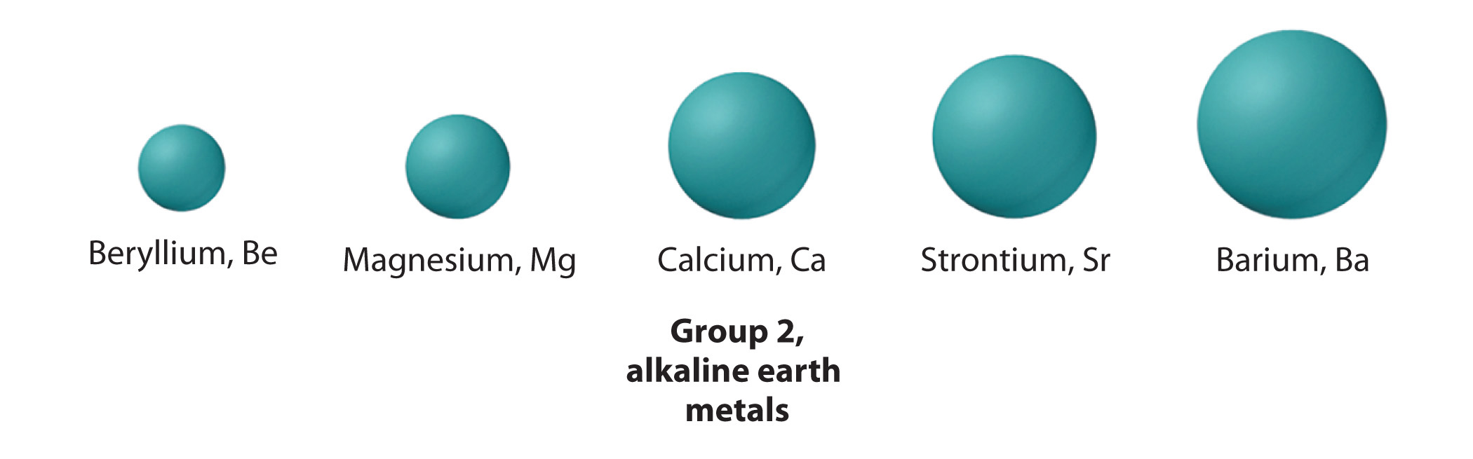 http://musketzequ.es.tl/common-physical-properties-alkaline-earth-metals.htm