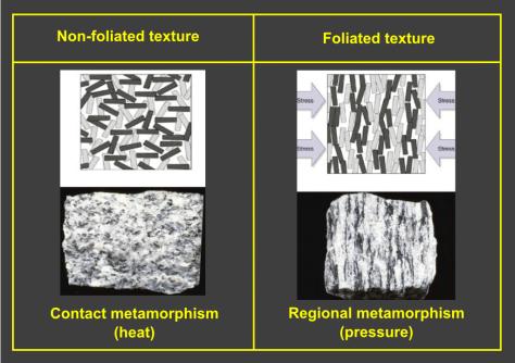 https://leakuhta.wordpress.com/2013/11/18/under-pressure-metamorphic-rocks/