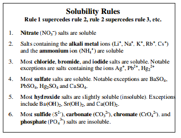 http://morgantchs.weebly.com/solubility-rules-simple.html