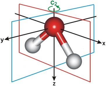 tutorvista.com: symmetrical molecule
