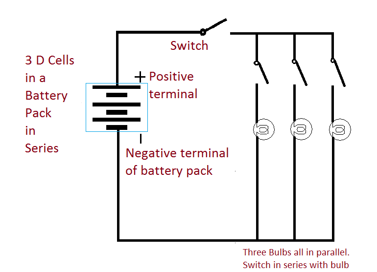 [DIAGRAM_5UK]  How can I represent a schematic diagram of circuit for three D-cells placed  in a battery pack to power a circuit containing three light bulbs in  parallel? | Socratic | Battery Schematic |  | Socratic
