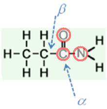 Unhybridized p orbitals