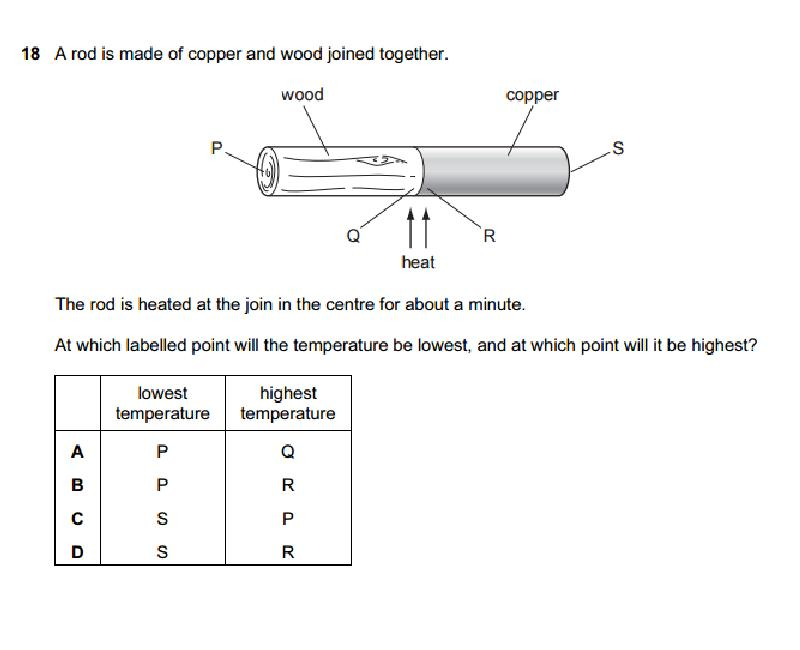 http://egyptigstudentroom.com/pastpapers/cambridge/olevel/Physics/June%202012/qp/Paper%201/0625_s12_qp_12.pdf