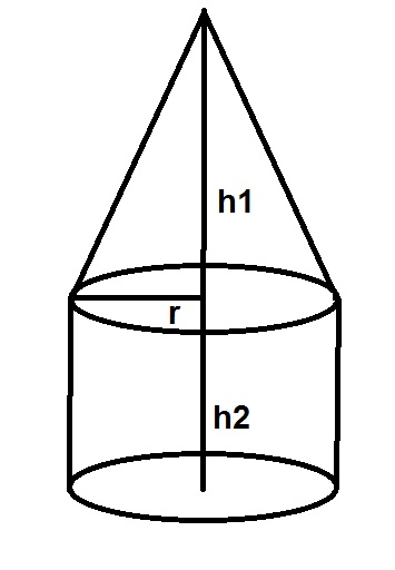 https://socratic.org/questions/a-solid-consists-of-a-cone-on-top-of-a-cylinder-with-a-radius-equal-to-that-of-t-85