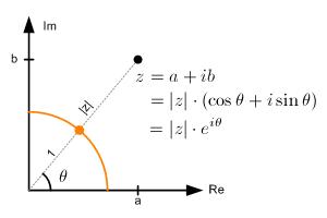 http://www.songho.ca/math/euler/euler.html