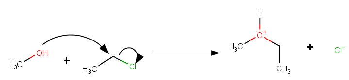alkyl chloride