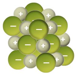 http://chemistry.tutorvista.com/physical-chemistry/ionic-bonding.html