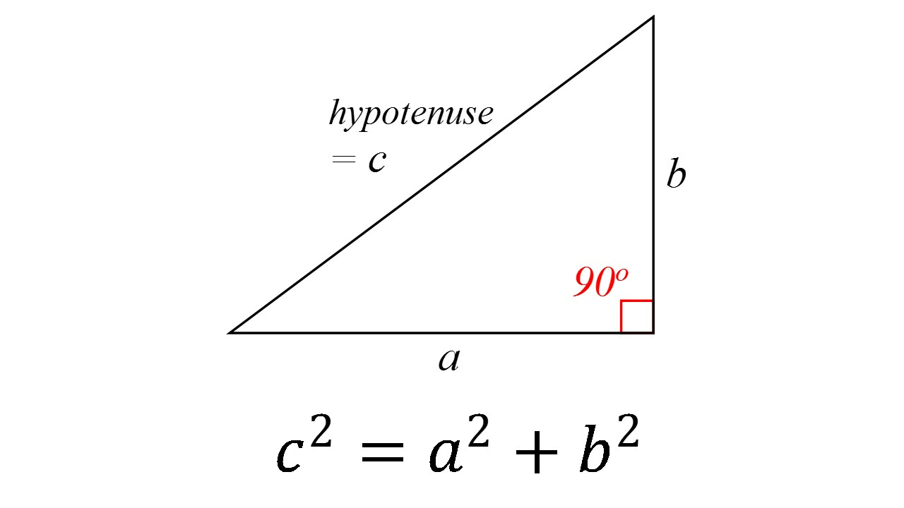 http://www.johncmccloskey.com/math-topics/the-pythagorean-theorem/