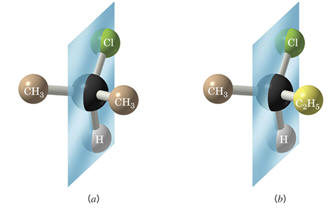 http://isite.lps.org/sputnam/LHS_IB/IBChemistry: mirror image and planes of symmetry in molecules