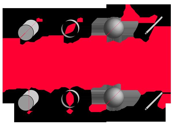 HyperPhysics
