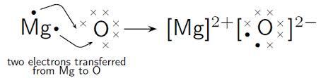 http://cnx.org/contents/727e483a-514d-4b8b-84e0-b1d3da6354b6@6/Chemical_Bonding_-_Grade_10_(1