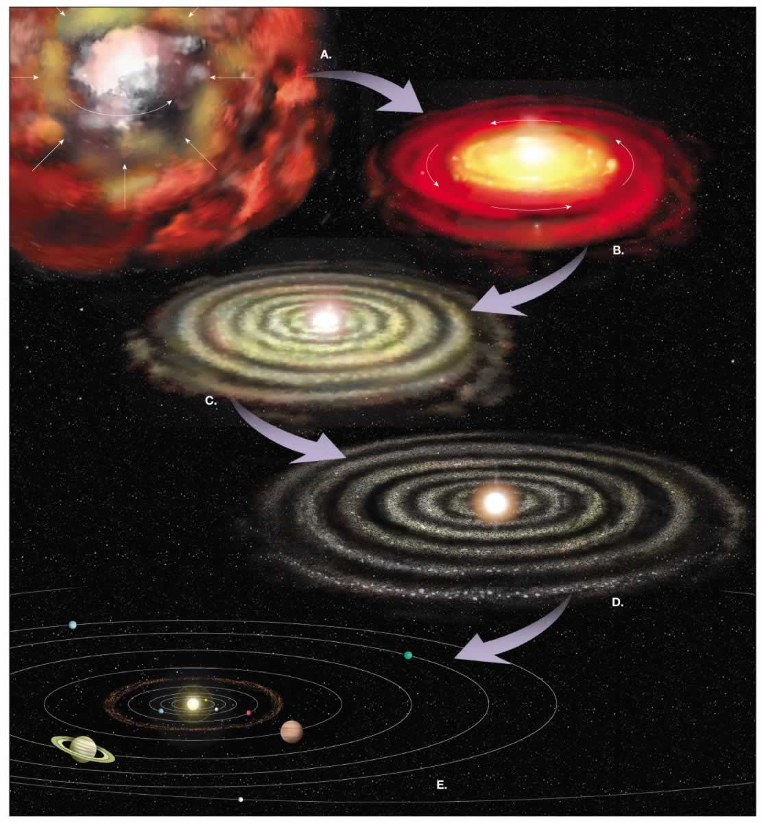 http://astronomyonline.org/Exoplanets/ExoplanetDynamics.asp image source here