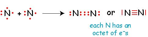 http://centros.edu.xunta.es/iesames/webantiga/webfq/EUSECTSUSO/chem_phys_bac/Chemistry_2/chemical_bonding.htm