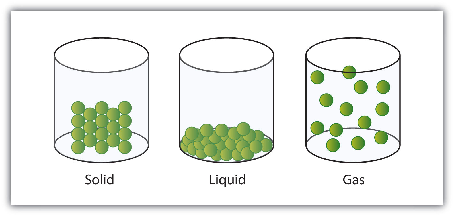 http://2012books.lardbucket.org/books/introduction-to-chemistry-general-organic-and-biological/s11-02-solids-and-liquids.html