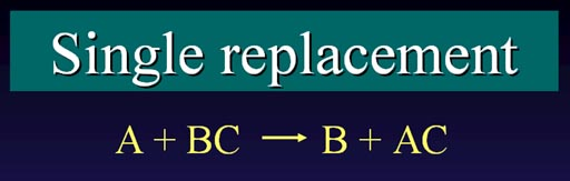 single replacement reactions chemistry,com