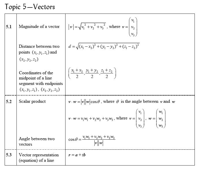 https://sites.google.com/a/g.coppellisd.com/coppell-ib-math/math-sl/topics---sl/vectors/scalar-and-vector-product