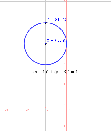 How Do You Write The Equation For A Circle With Center At