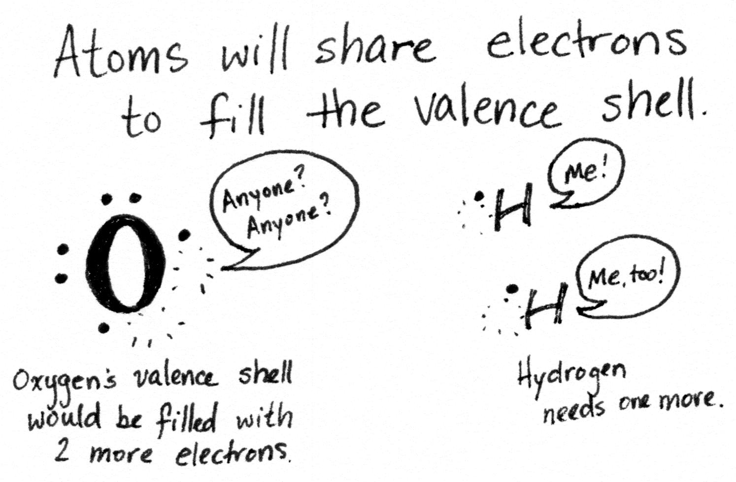 https://lostechies.com/sharoncichelli/2014/08/29/how-transistors-work/
