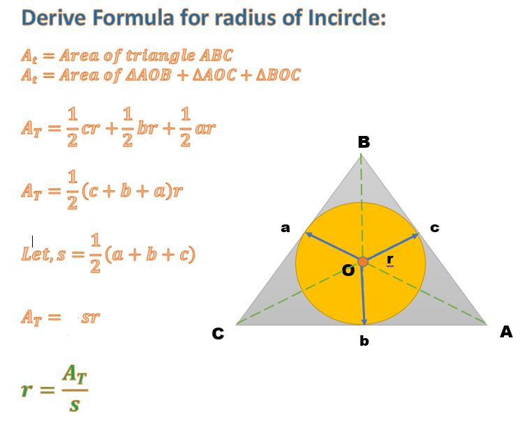 http://mathibayon.blogspot.com/2015/01/derivation-of-formula-for-radius-of-incircle.html#.WzLtzNIza70