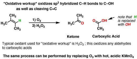 https://www.masterorganicchemistry.com/2013/04/23/alkene-reactions-ozonolysis/