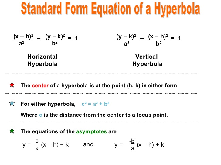 standard form hyperbola Standard Form of the Equation - Precalculus  Socratic