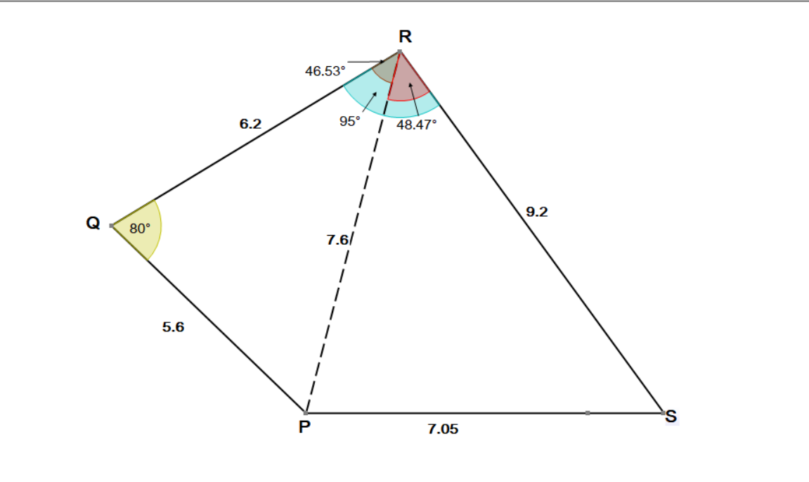 In the figure, pqrs is a parallelogram. If A and B are