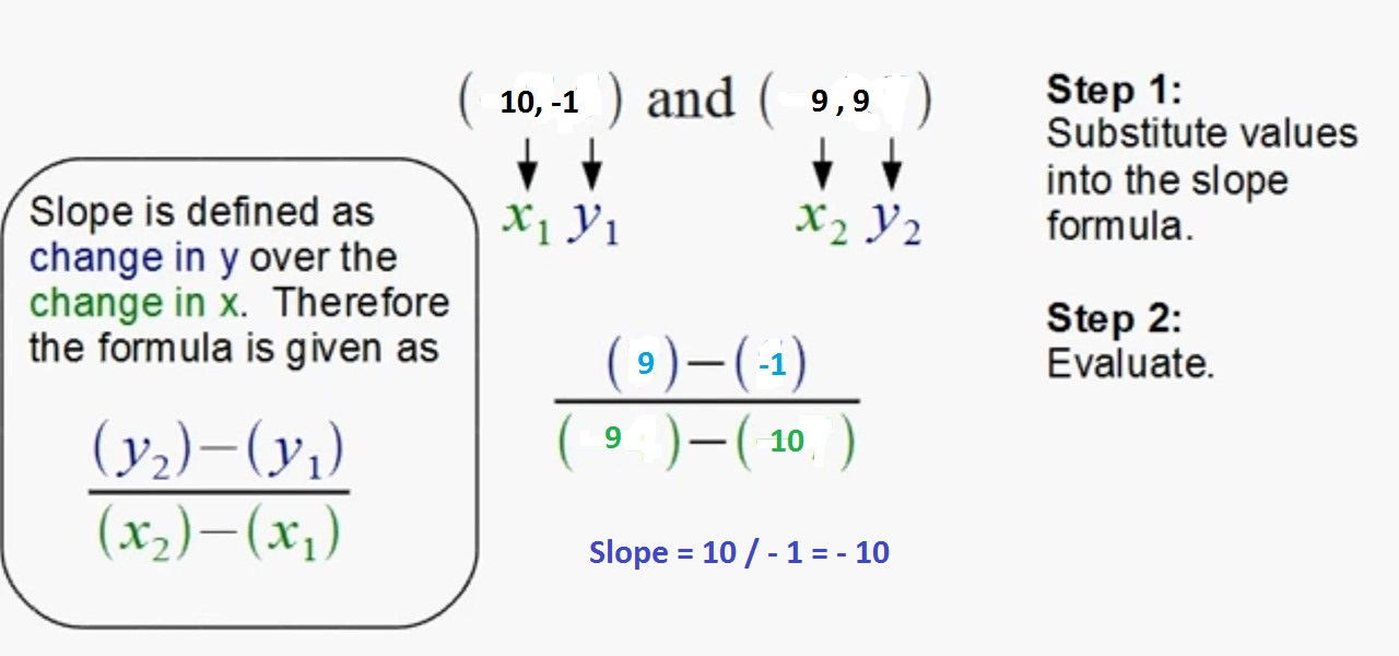 https://math.wonderhowto.com/how-to/find-slope-given-2-ordered-pairs-301619/