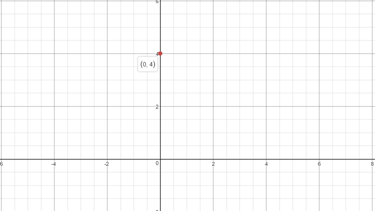 Coordinate Plane (Quadrant 1) • Activity Builder by Desmos   887x1570
