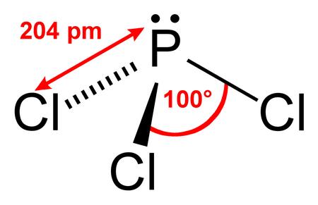 Geometría de electrones
