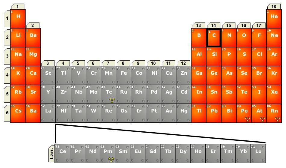 https://en.wikipedia.org/wiki/Organic_chemistry