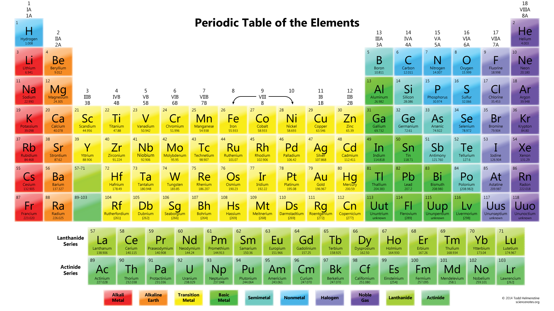 http://sciencenotes.org/colorful-periodic-table-wallpaper/