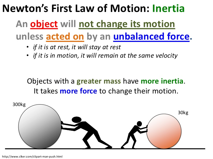 https://kaiserscience.wordpress.com/2016/10/09/inertia-and-mass/