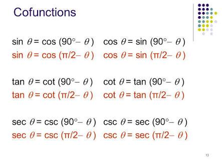 How Do You Use Csctheta 5 To Find Sec 90 Circ Theta Socratic
