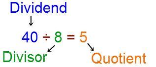 http://math.tutorvista.com/number-system/dividend.html