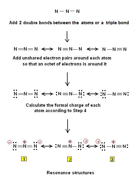 http://chem-net.blogspot.com/2011/11/lewis-electron-dot-structures-simple_16.html