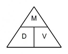 http://catman3000.hubpages.com/hub/The-Density-Mass-and-Volume-Magic-Triangle-How-to-calculate-density-of-a-solid-shape-Math-Help